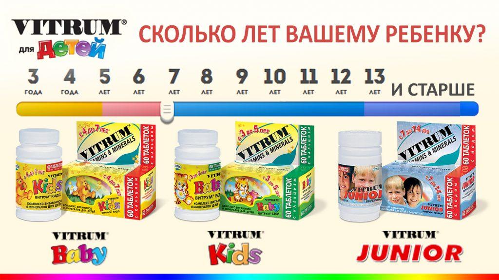 Детские витамины Витрум2