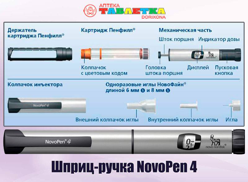 Шприц-ручка Новопен 4