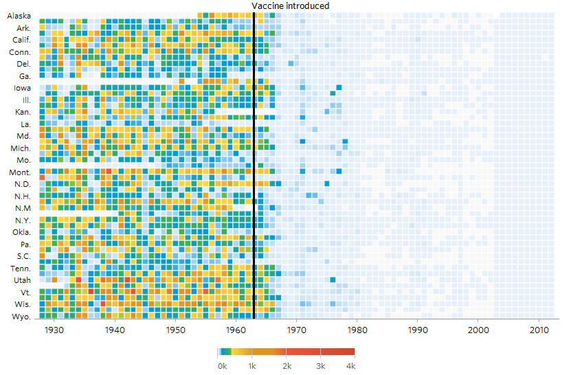 Тепловая карта по заболеваемости корью до и после вакцинации