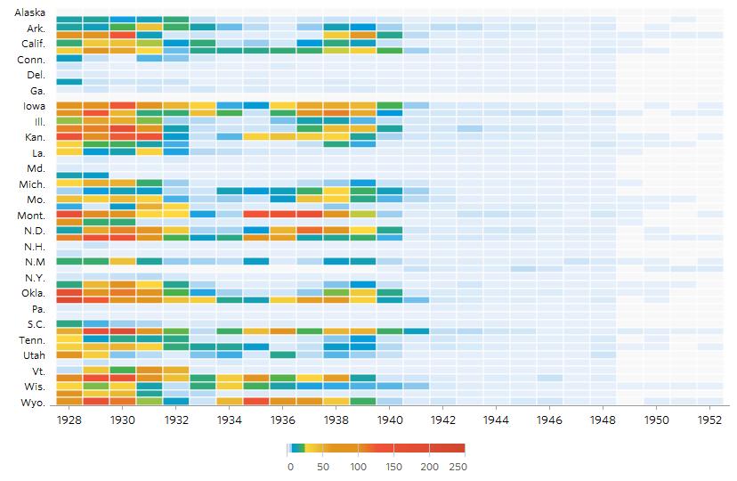 Тепловая карта инфографика по заболеваемости оспой до и после вакцинации